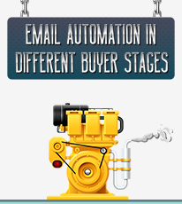 Essentials of Email Automation